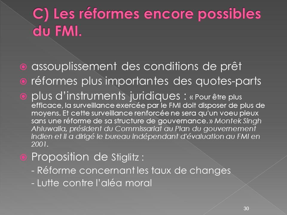C) Les réformes encore possibles du FMI.