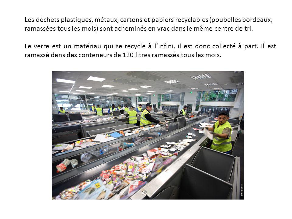 Les déchets plastiques, métaux, cartons et papiers recyclables (poubelles bordeaux,