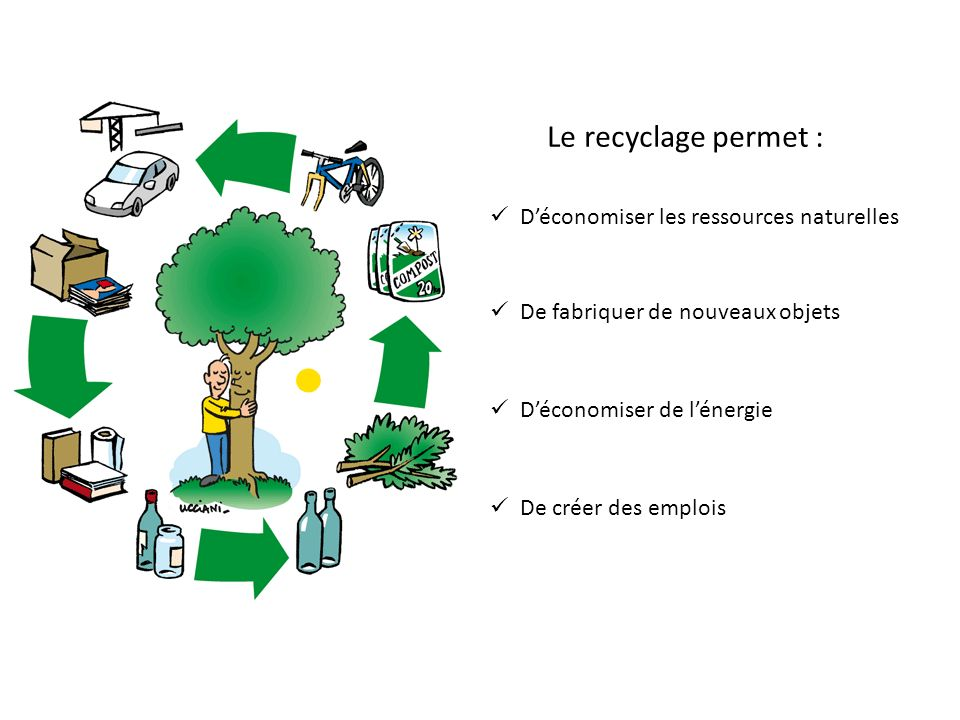 Le recyclage permet : D'économiser les ressources naturelles