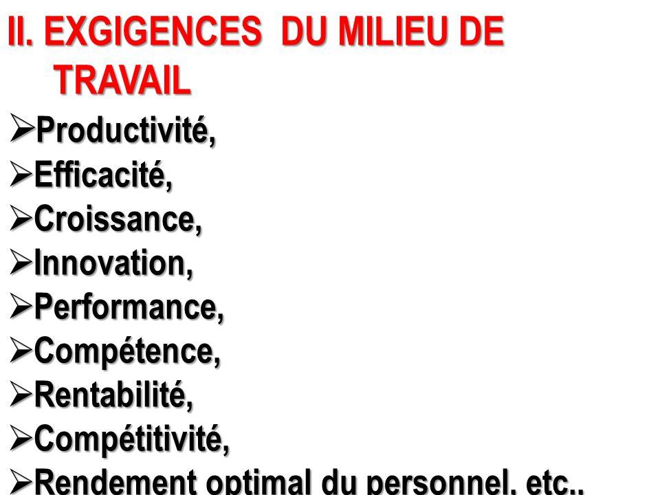 II. EXGIGENCES DU MILIEU DE TRAVAIL Productivité,