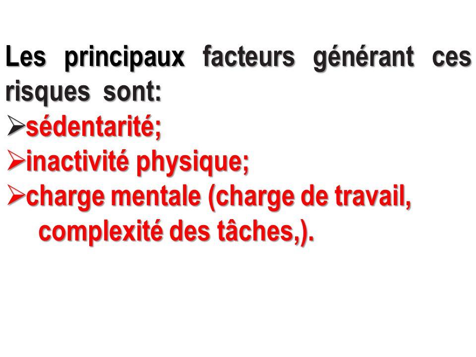 Les principaux facteurs générant ces risques sont: