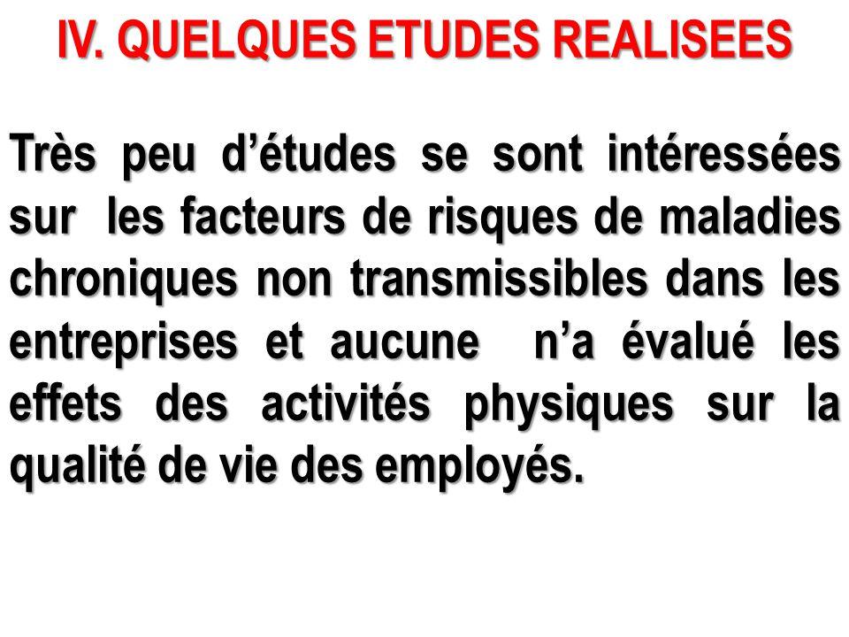 IV. QUELQUES ETUDES REALISEES
