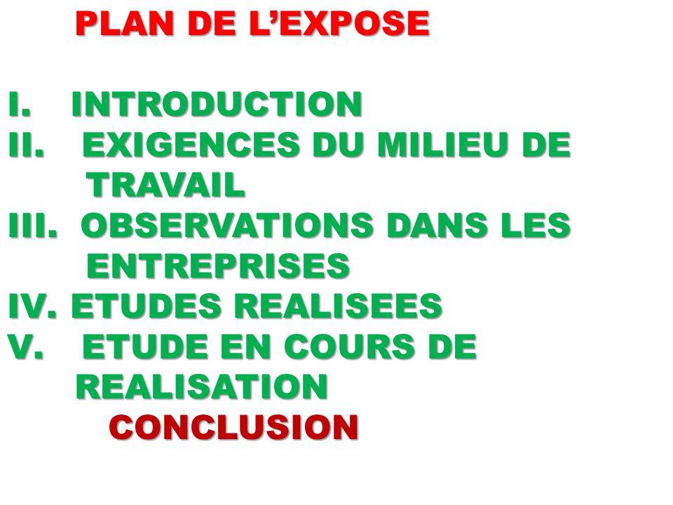 PLAN DE L'EXPOSE INTRODUCTION. EXIGENCES DU MILIEU DE. TRAVAIL. III. OBSERVATIONS DANS LES. ENTREPRISES.