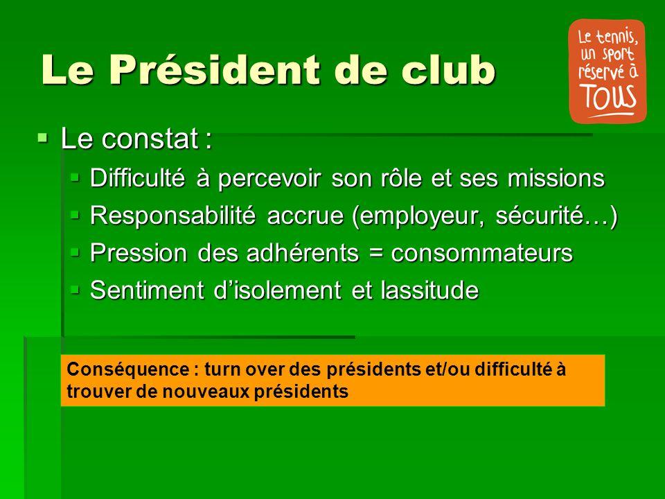 Le Président de club Le constat :