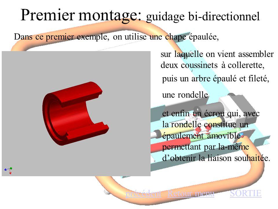 Premier montage: guidage bi-directionnel