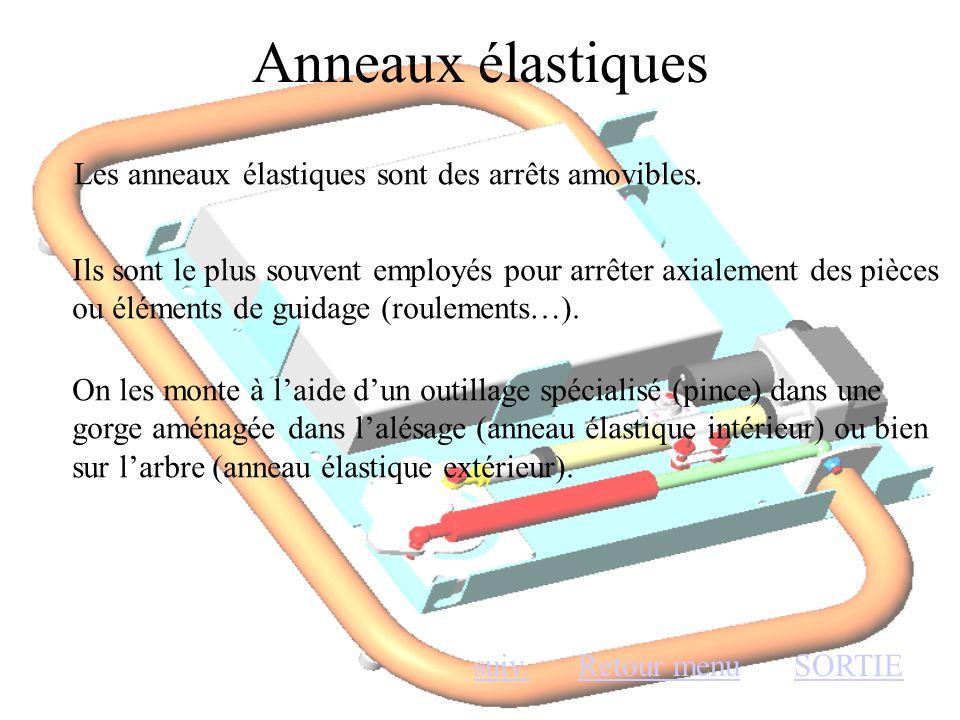 Anneaux élastiques Les anneaux élastiques sont des arrêts amovibles.