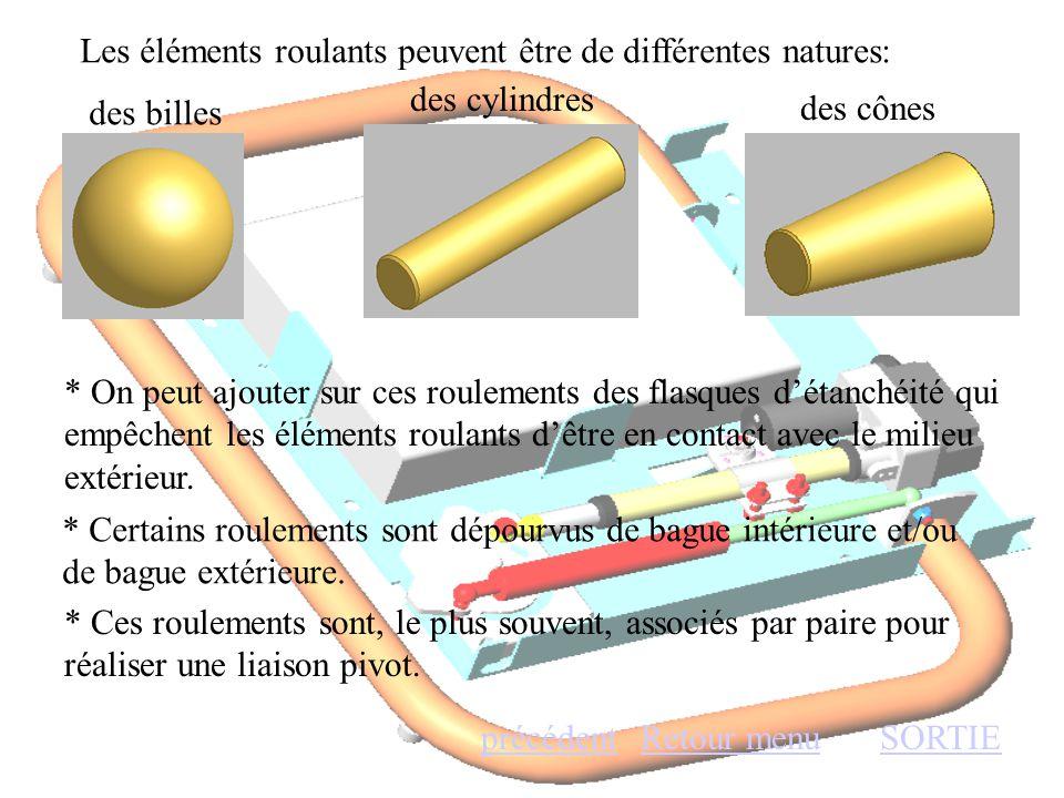 Les éléments roulants peuvent être de différentes natures: