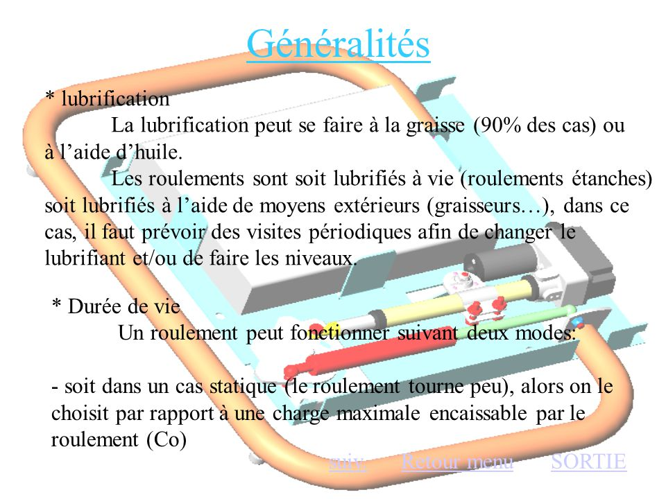 Généralités * lubrification