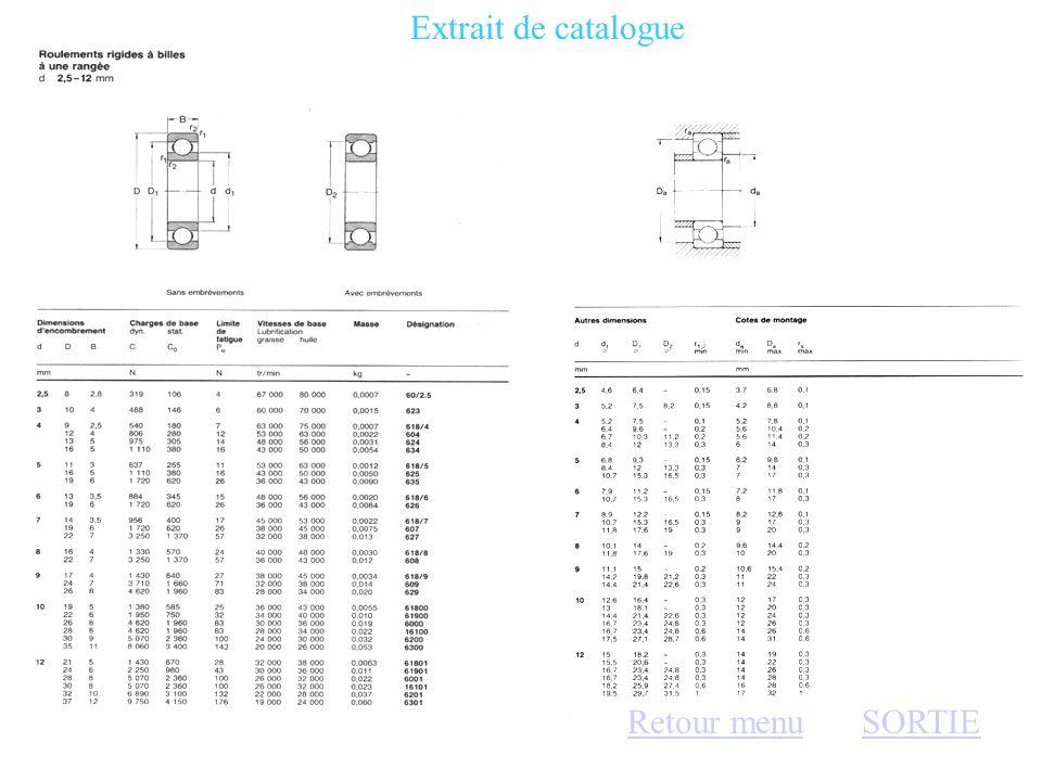 Extrait de catalogue Retour menu SORTIE