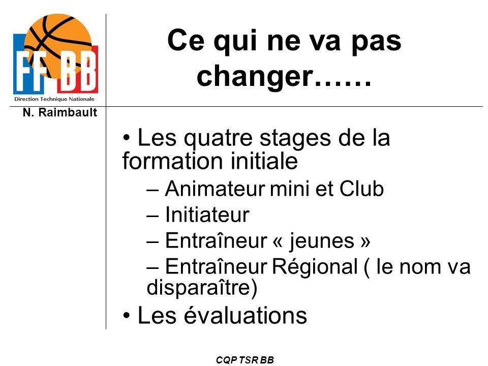 Ce qui ne va pas changer……