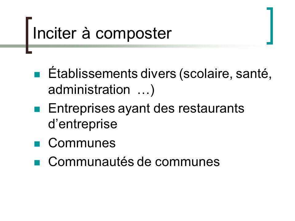 Inciter à composterÉtablissements divers (scolaire, santé, administration …) Entreprises ayant des restaurants d'entreprise.
