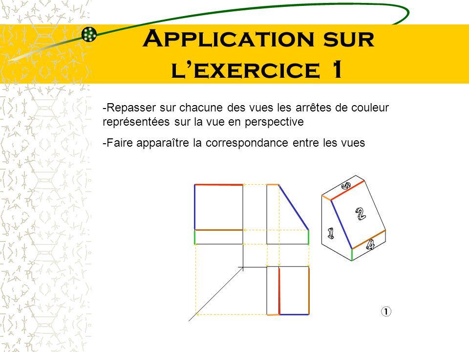 Application sur l'exercice 1