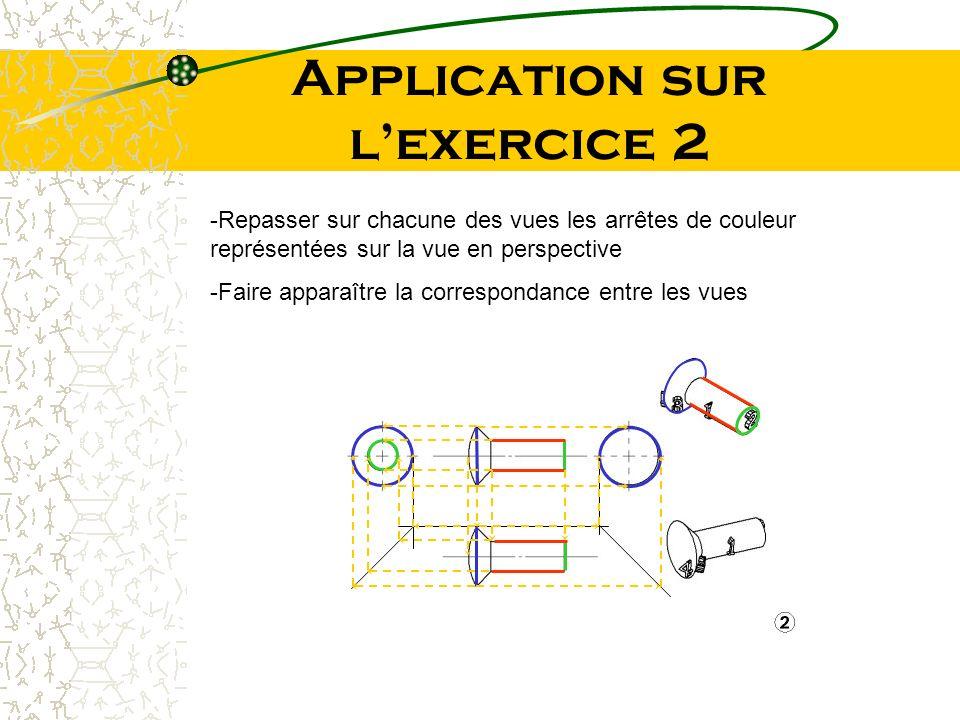 Application sur l'exercice 2