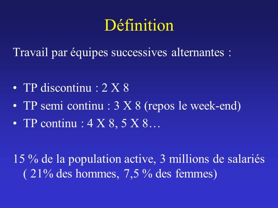 Définition Travail par équipes successives alternantes :