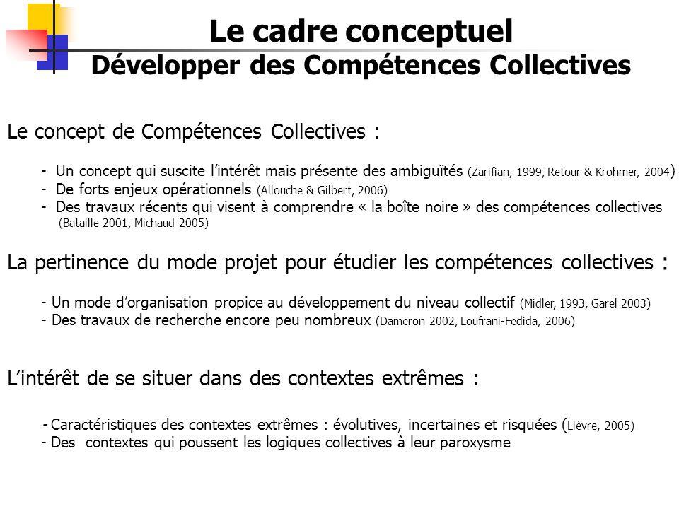 Développer des Compétences Collectives