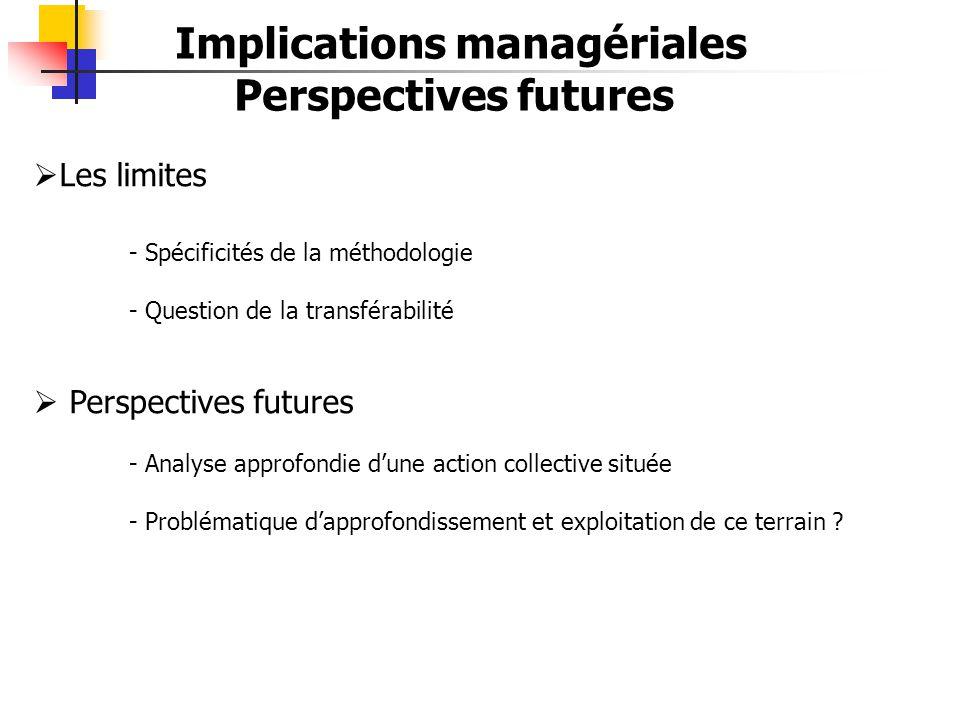 Implications managériales
