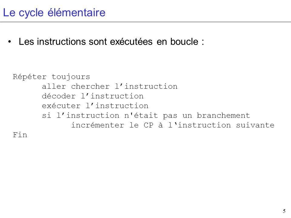 Le cycle élémentaire Les instructions sont exécutées en boucle :