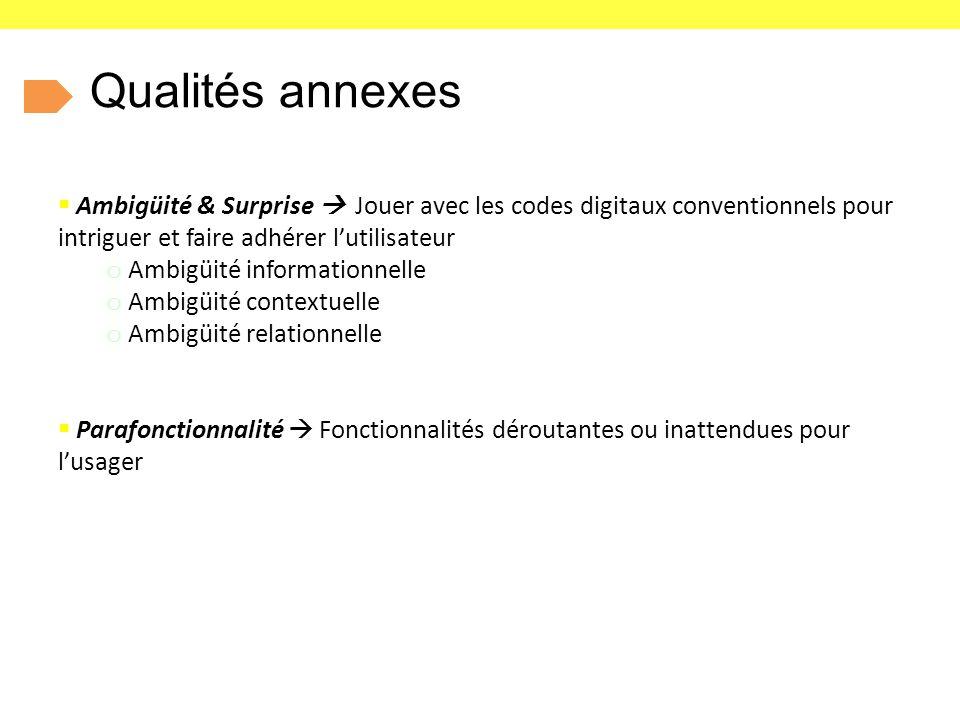 Qualités annexes Ambigüité & Surprise  Jouer avec les codes digitaux conventionnels pour intriguer et faire adhérer l'utilisateur.