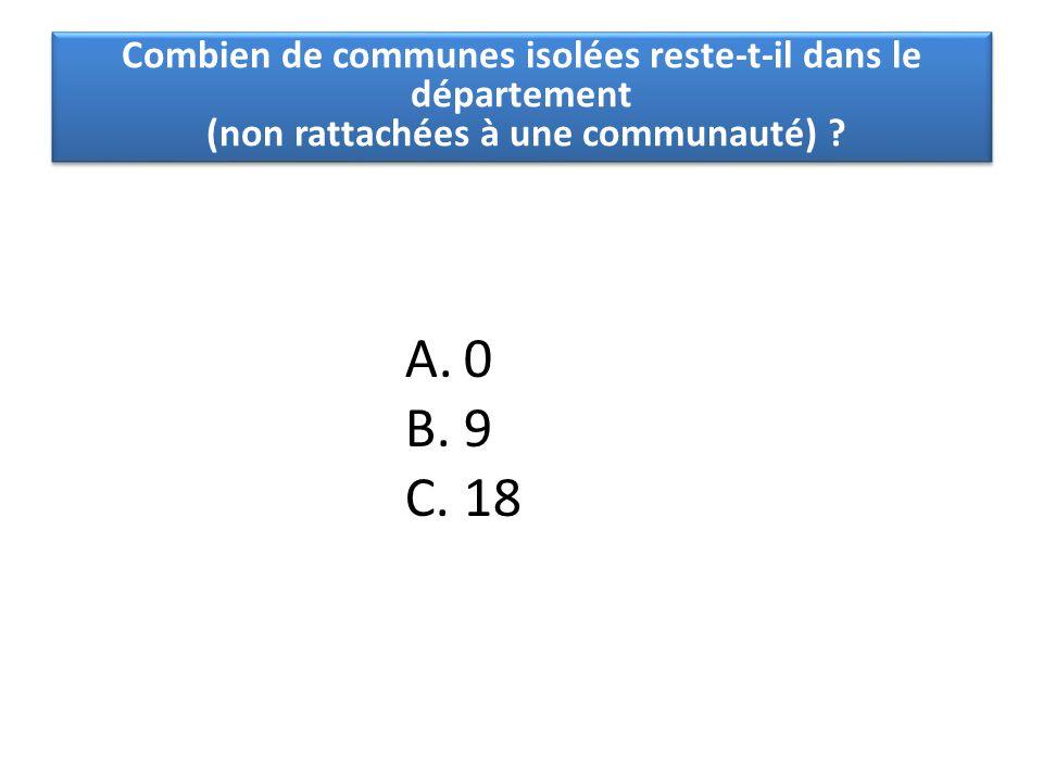 Combien de communes isolées reste-t-il dans le département (non rattachées à une communauté)