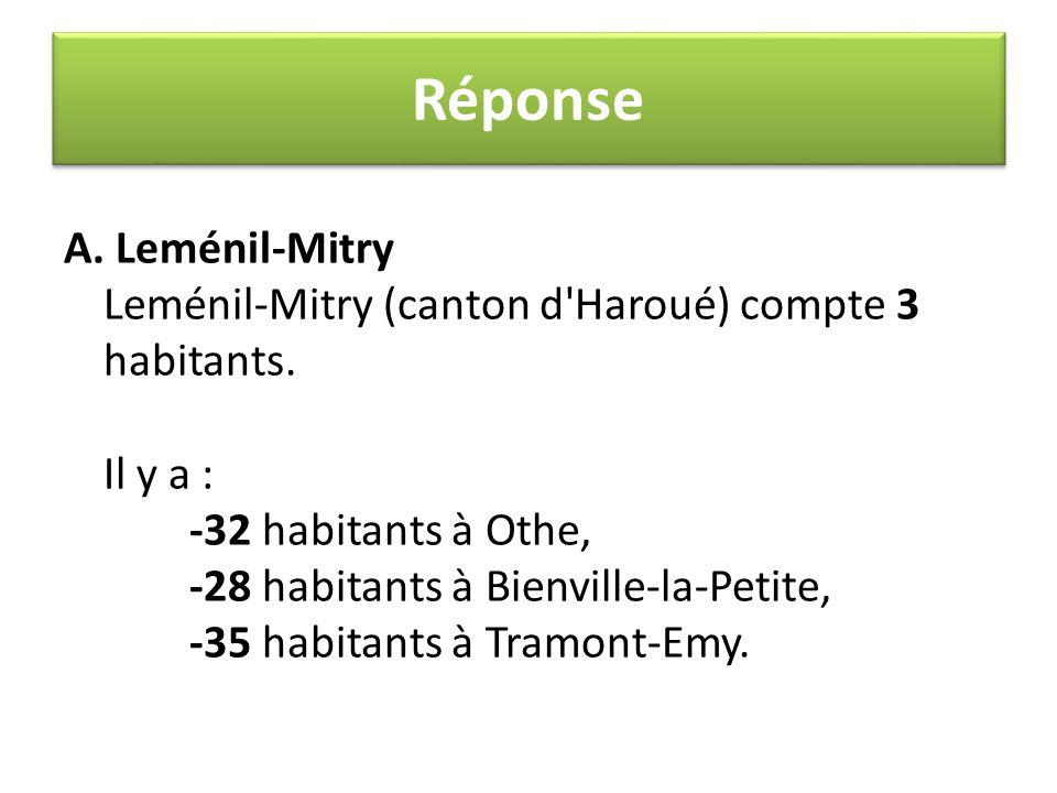 Réponse A. Leménil-Mitry