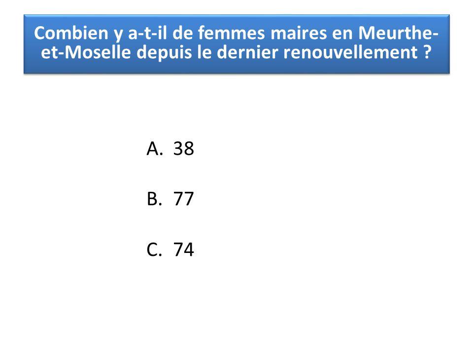 Combien y a-t-il de femmes maires en Meurthe-et-Moselle depuis le dernier renouvellement