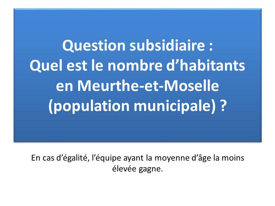 Question subsidiaire : Quel est le nombre d'habitants