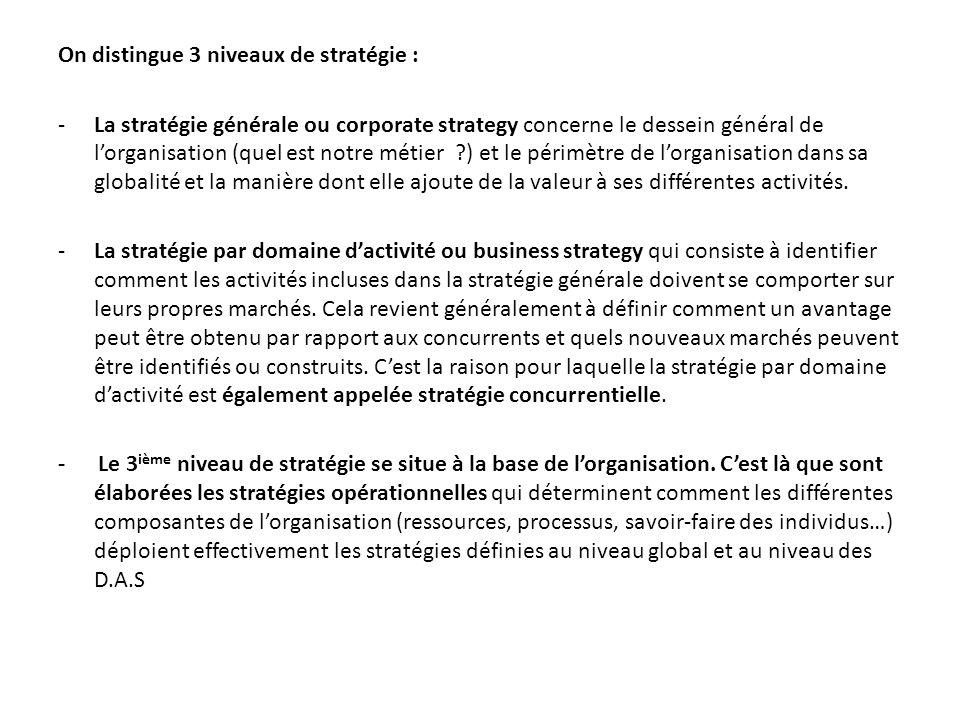 On distingue 3 niveaux de stratégie :