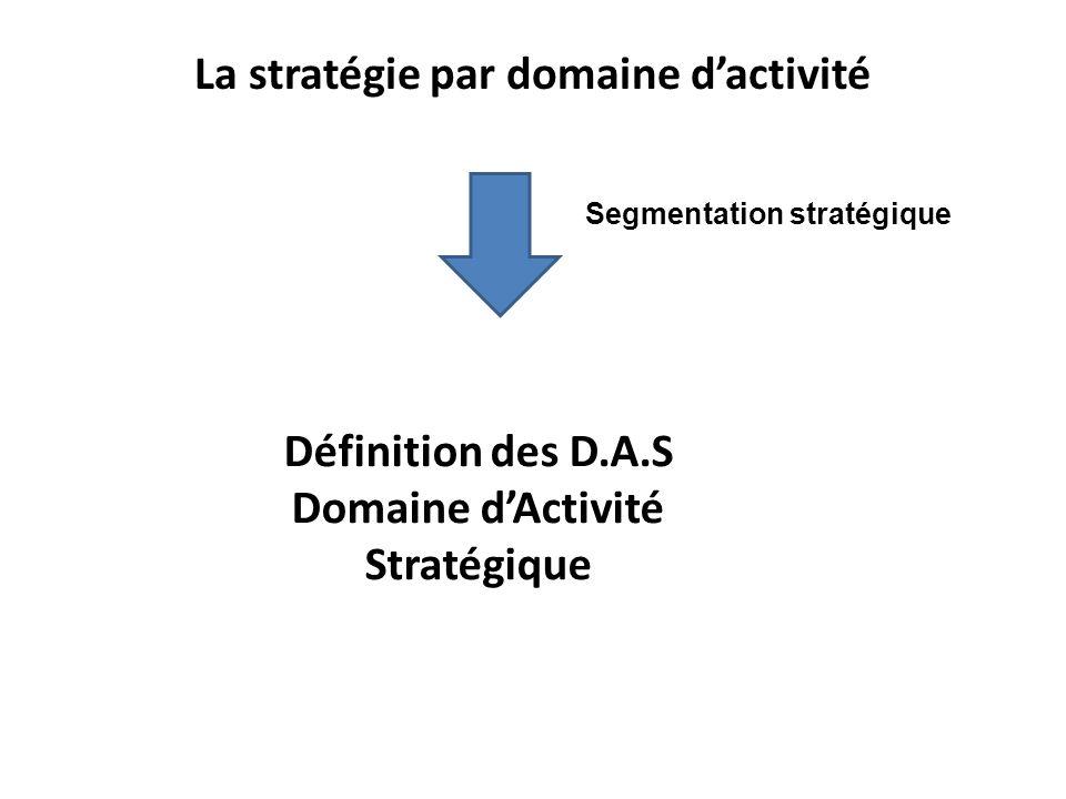 La stratégie par domaine d'activité Domaine d'Activité Stratégique
