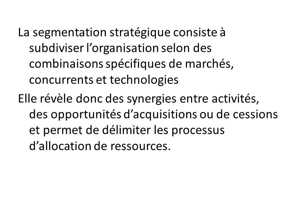 La segmentation stratégique consiste à subdiviser l'organisation selon des combinaisons spécifiques de marchés, concurrents et technologies Elle révèle donc des synergies entre activités, des opportunités d'acquisitions ou de cessions et permet de délimiter les processus d'allocation de ressources.