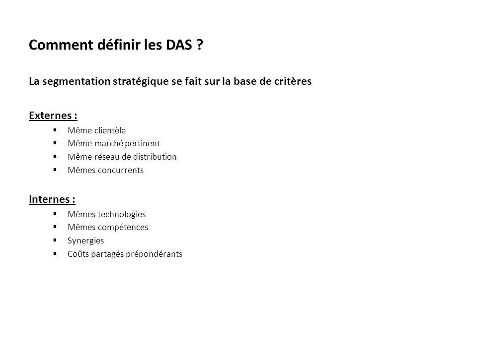 Comment définir les DAS