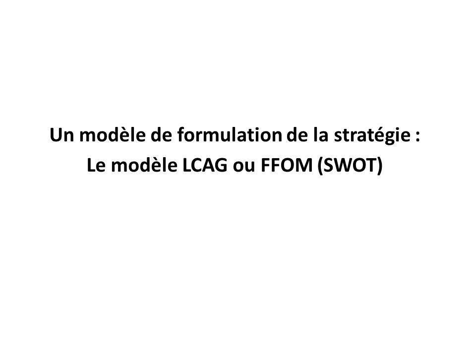 Un modèle de formulation de la stratégie : Le modèle LCAG ou FFOM (SWOT)