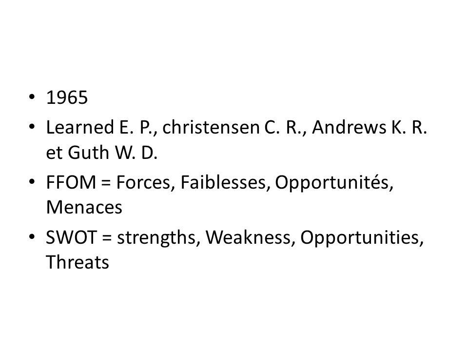1965Learned E. P., christensen C. R., Andrews K. R. et Guth W. D. FFOM = Forces, Faiblesses, Opportunités, Menaces.