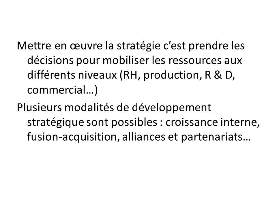 Mettre en œuvre la stratégie c'est prendre les décisions pour mobiliser les ressources aux différents niveaux (RH, production, R & D, commercial…) Plusieurs modalités de développement stratégique sont possibles : croissance interne, fusion-acquisition, alliances et partenariats…