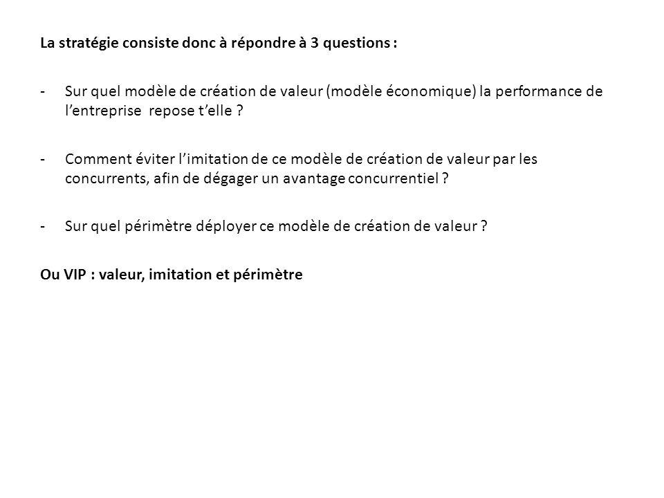 La stratégie consiste donc à répondre à 3 questions :