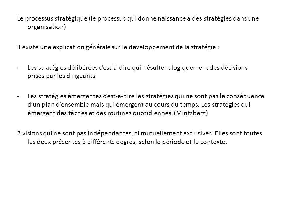Le processus stratégique (le processus qui donne naissance à des stratégies dans une organisation)