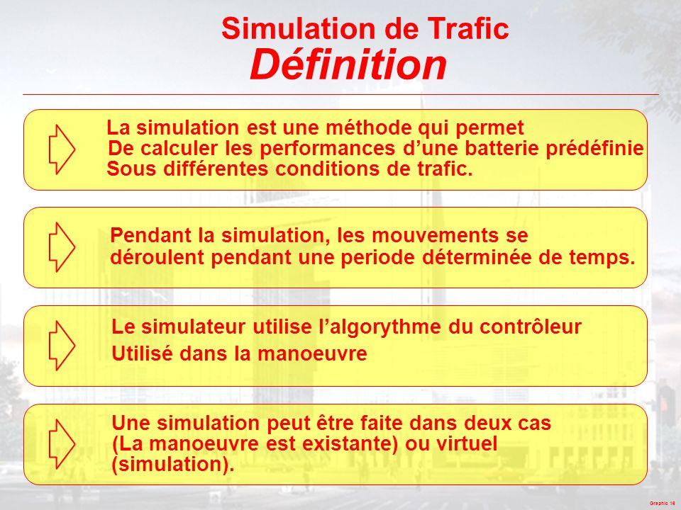 Définition Simulation de Trafic