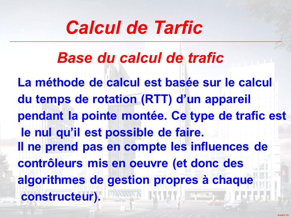 Calcul de Tarfic Base du calcul de trafic
