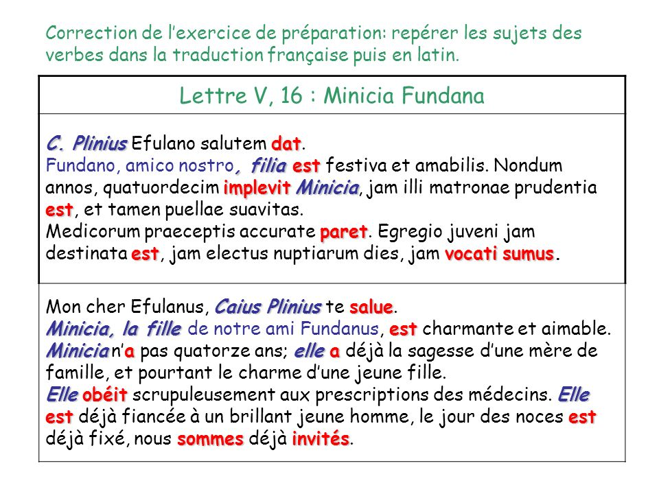 Lettre V, 16 : Minicia Fundana