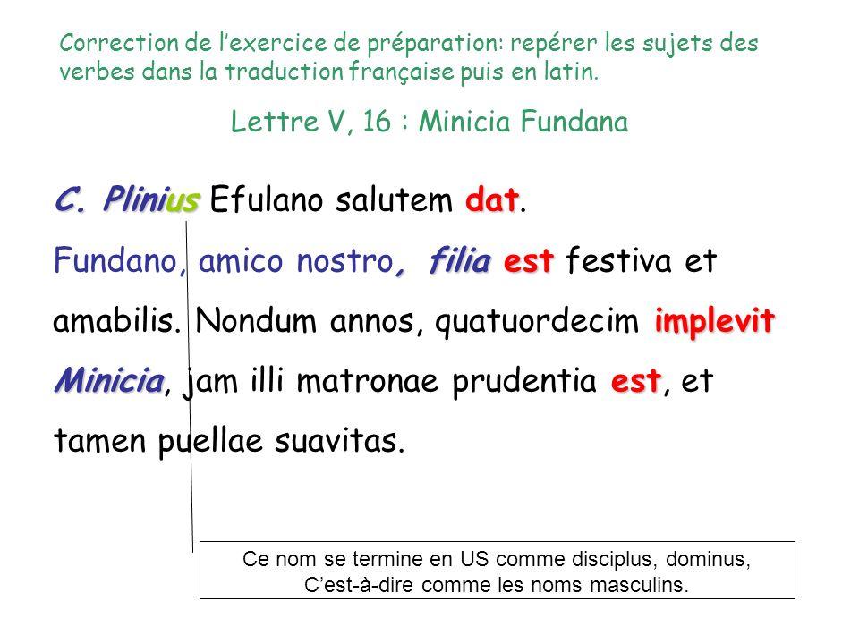 C. Plinius Efulano salutem dat.
