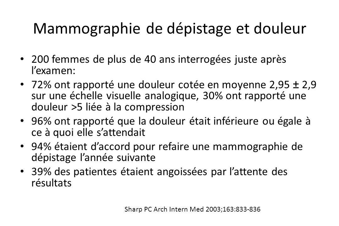 Mammographie de dépistage et douleur