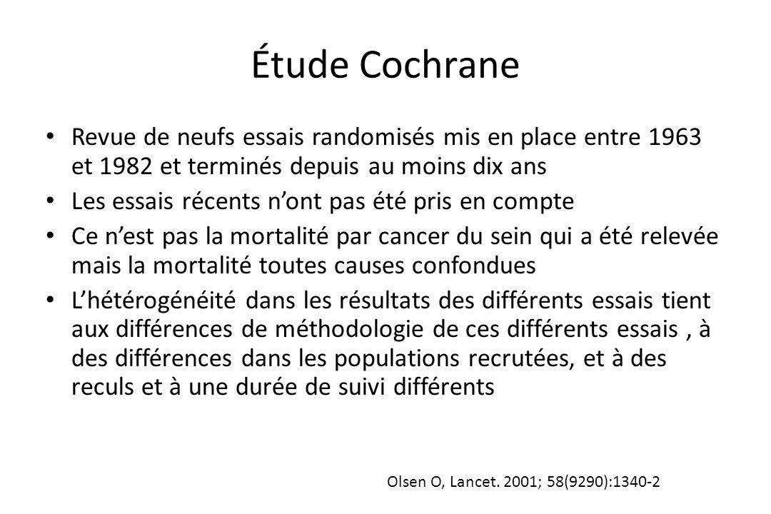 Étude Cochrane Revue de neufs essais randomisés mis en place entre 1963 et 1982 et terminés depuis au moins dix ans.