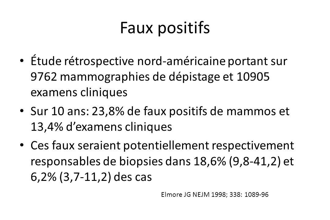 Faux positifs Étude rétrospective nord-américaine portant sur 9762 mammographies de dépistage et 10905 examens cliniques.
