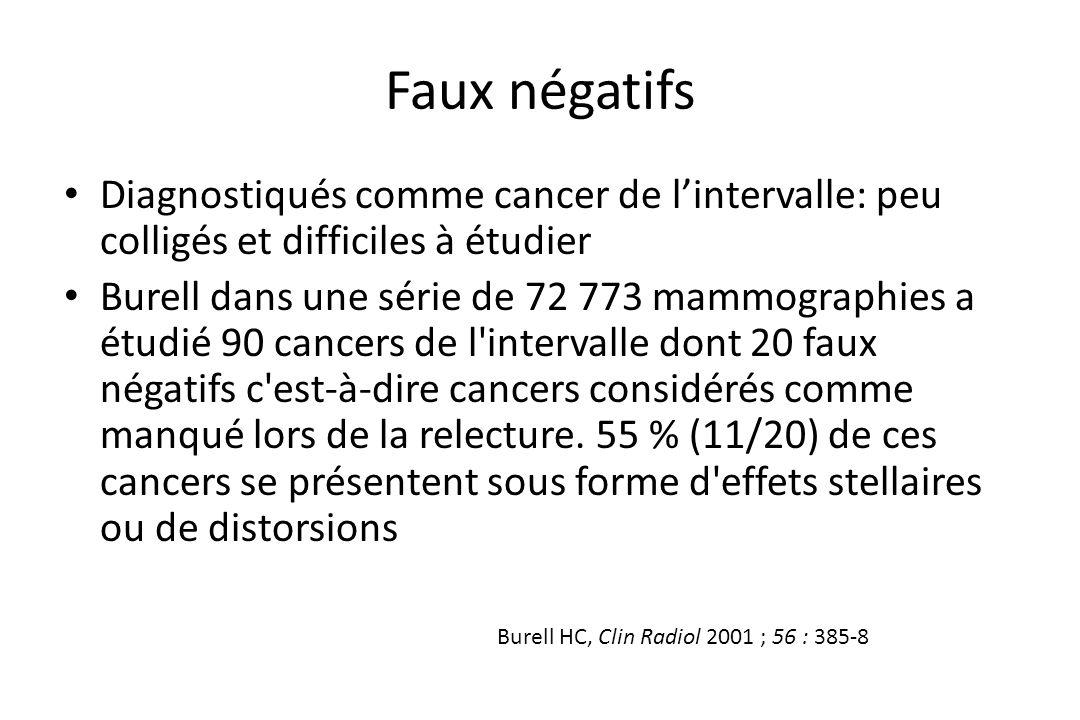 Faux négatifs Diagnostiqués comme cancer de l'intervalle: peu colligés et difficiles à étudier.