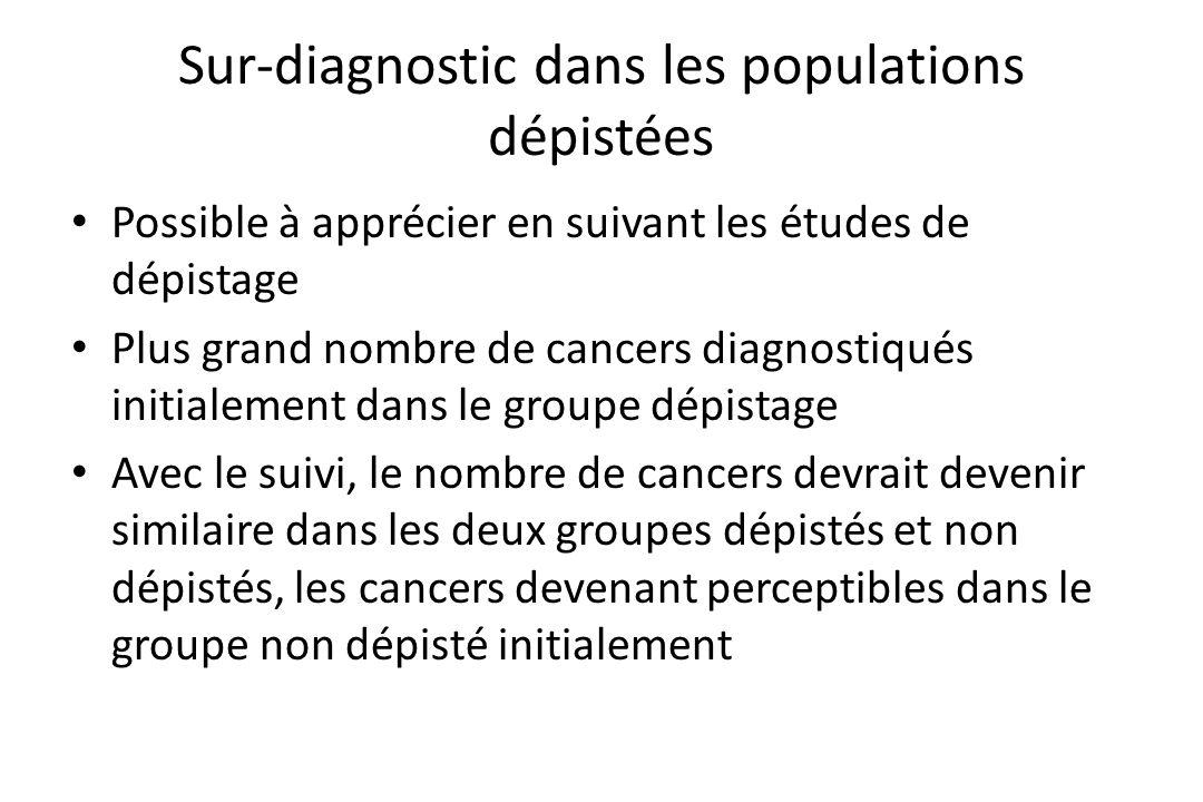 Sur-diagnostic dans les populations dépistées