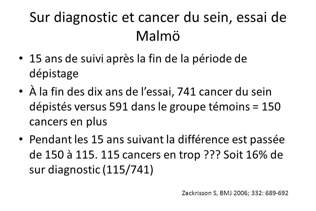 Sur diagnostic et cancer du sein, essai de Malmö