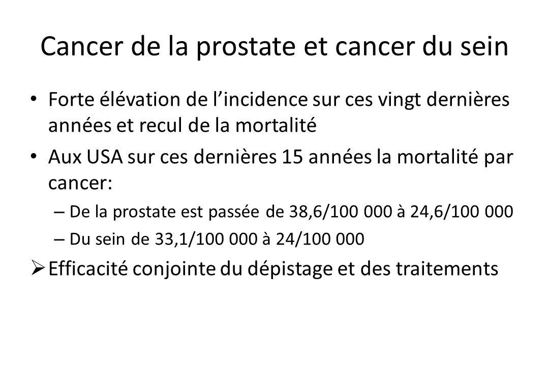 Cancer de la prostate et cancer du sein