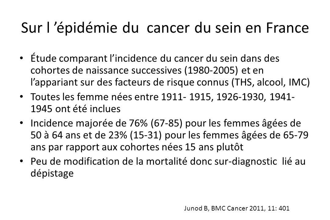 Sur l 'épidémie du cancer du sein en France