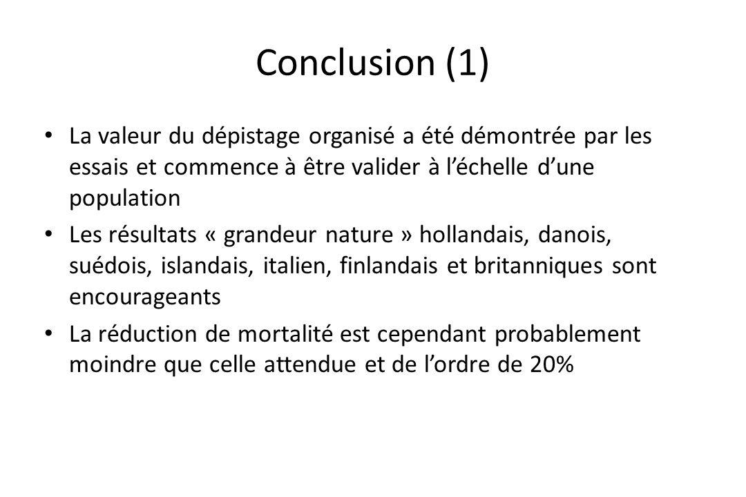 Conclusion (1) La valeur du dépistage organisé a été démontrée par les essais et commence à être valider à l'échelle d'une population.
