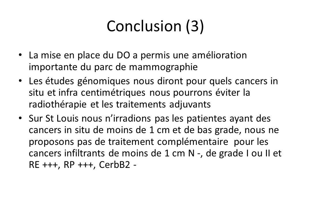 Conclusion (3) La mise en place du DO a permis une amélioration importante du parc de mammographie.