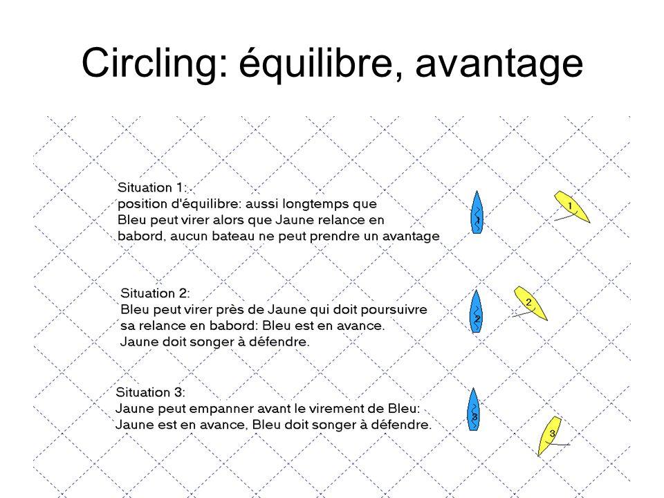 Circling: équilibre, avantage